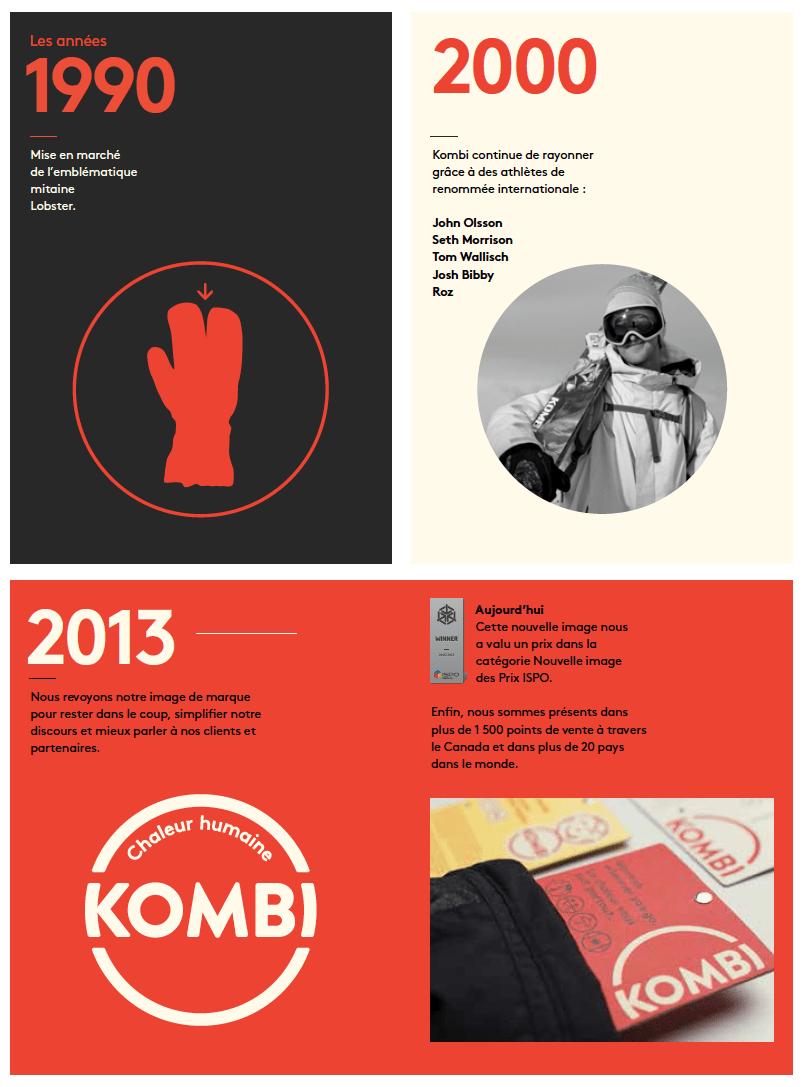 Histoire Kombi